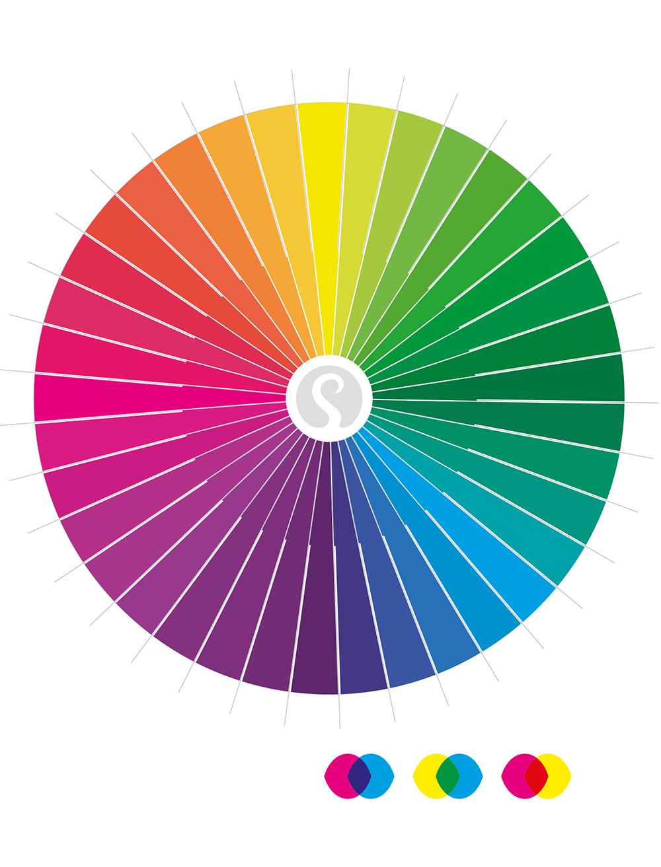 D finition couleur graphiste studcrea - Couleurs opposees cercle chromatique ...